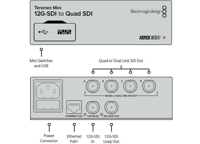 Teranex Mini 12G-SDI to Quad SDI