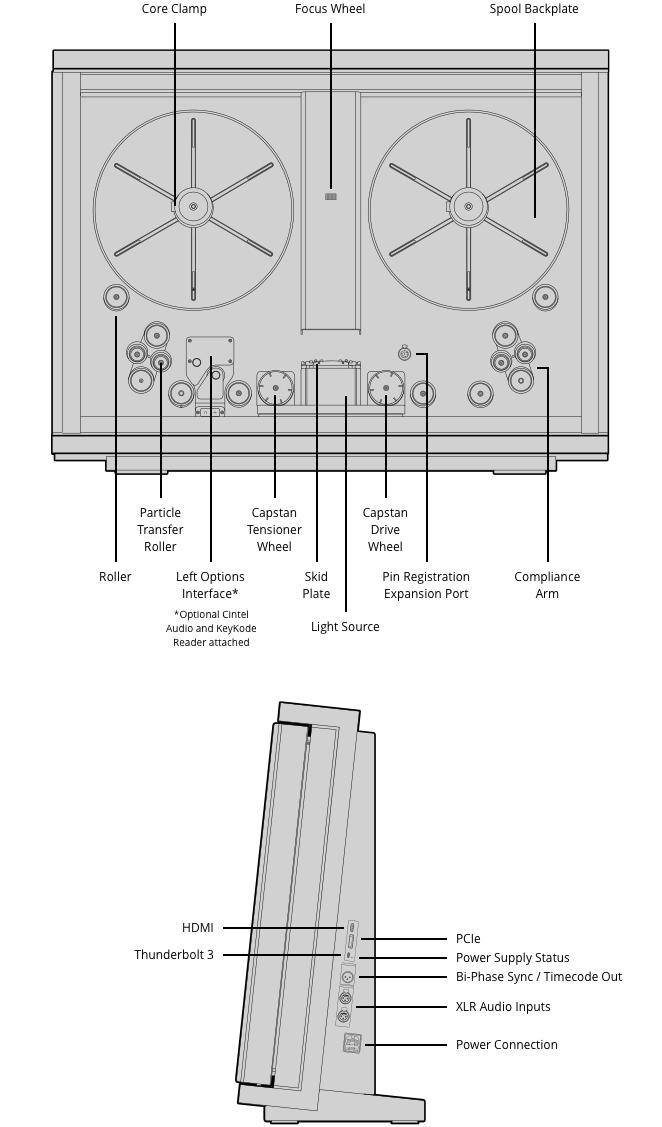 Cintel Scanner C-Drive HDR